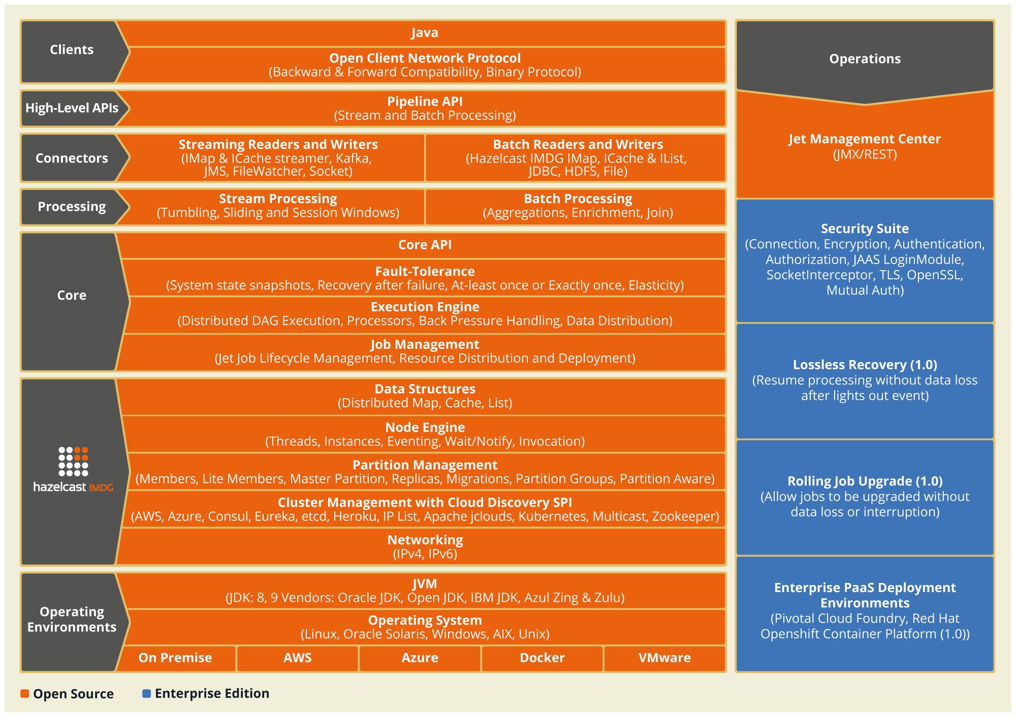 WINPOLICY BAIXAR PROGRAMA